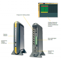 Multiplexer S_View D200S